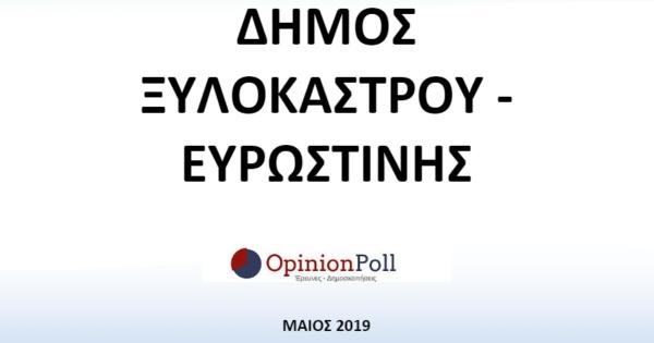 news247.gr | Εκλογές 2019: Προβάδισμα Τσιώτου δείχνει δημοσκόπηση στον δήμο Ξυλοκάστρου-Ευρωστίνης